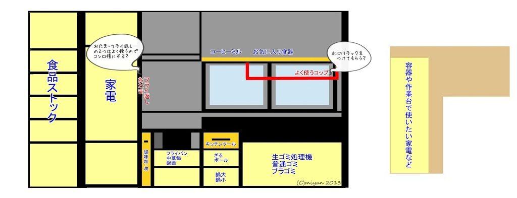 キッチン収納計画
