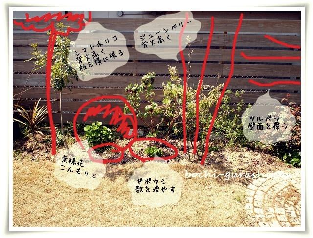 庭の成長未来図